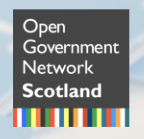 Scotland Network Logo
